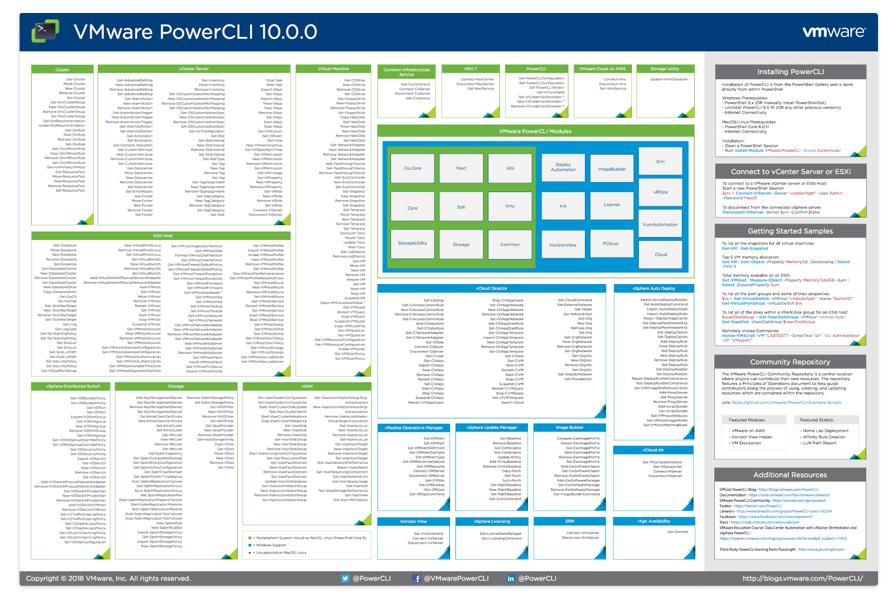 vmware-powercli-10-poster